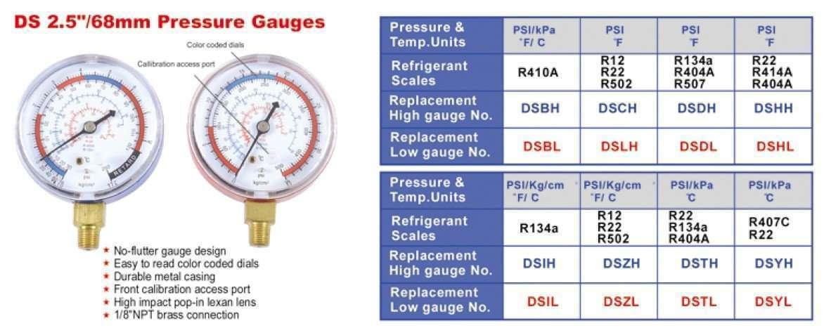 68mm pressure gauge