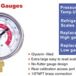 80mm Liquid Filled Gauge