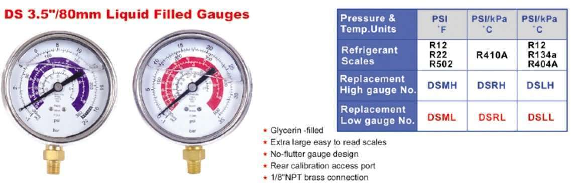 80mm liquid filled gauge