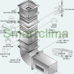 Air Duct Accessory,Ventilation Duct Parts