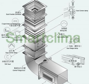 Air Ventilation Material,Duct Materials 1