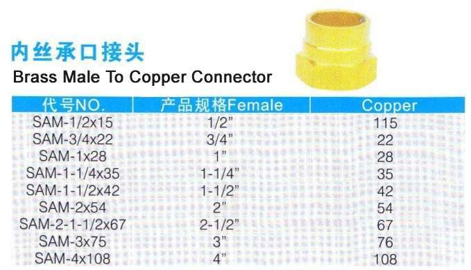 Brass Male To Copper Connector