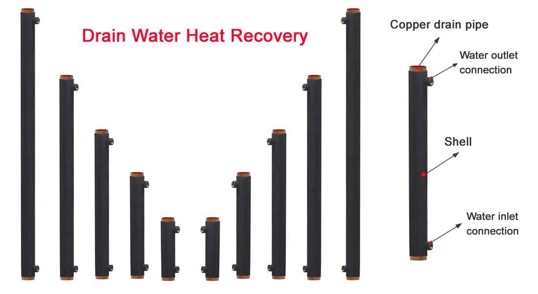 Слейте единиц воды с рекуперацией тепла