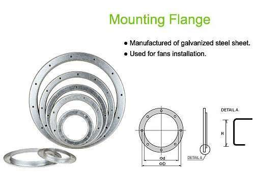 Mounting Flange for Duct System