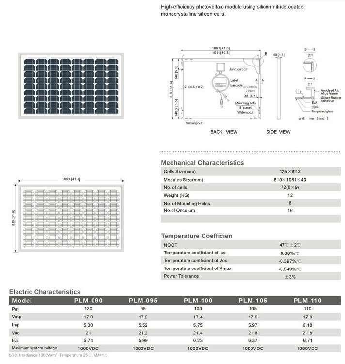 Solar Panel 105W MonoCrystalline