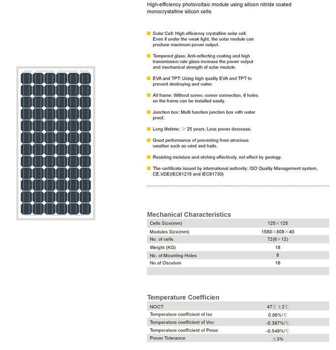 Solar Panel 155W MonoCrystalline
