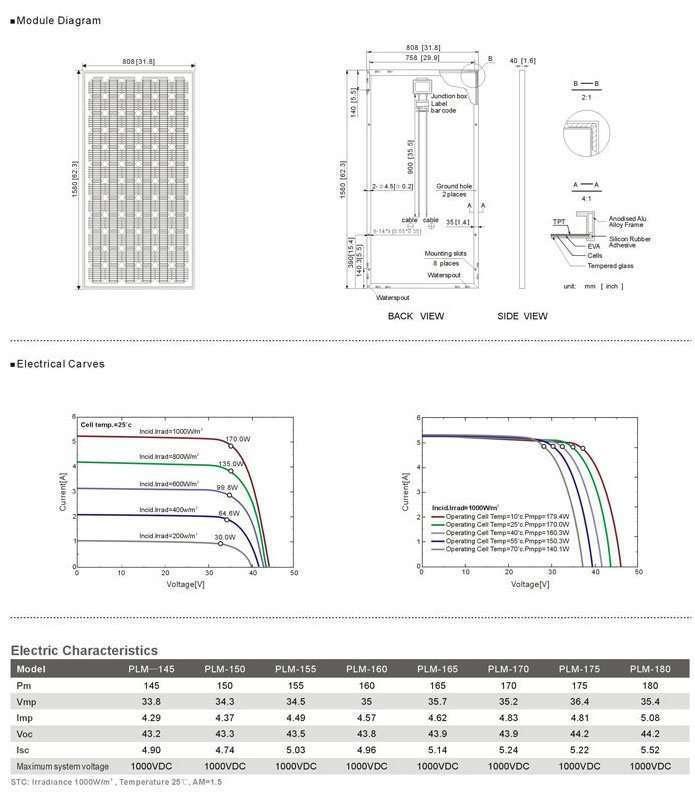 Solar-Panel-170W-1
