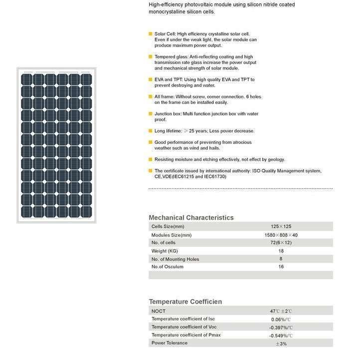 Solar Panel 170W MonoCrystalline