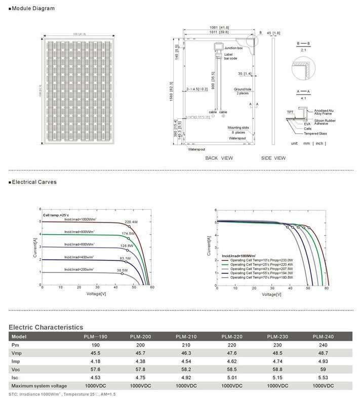 Solar Panel 240W MonoCrystalline