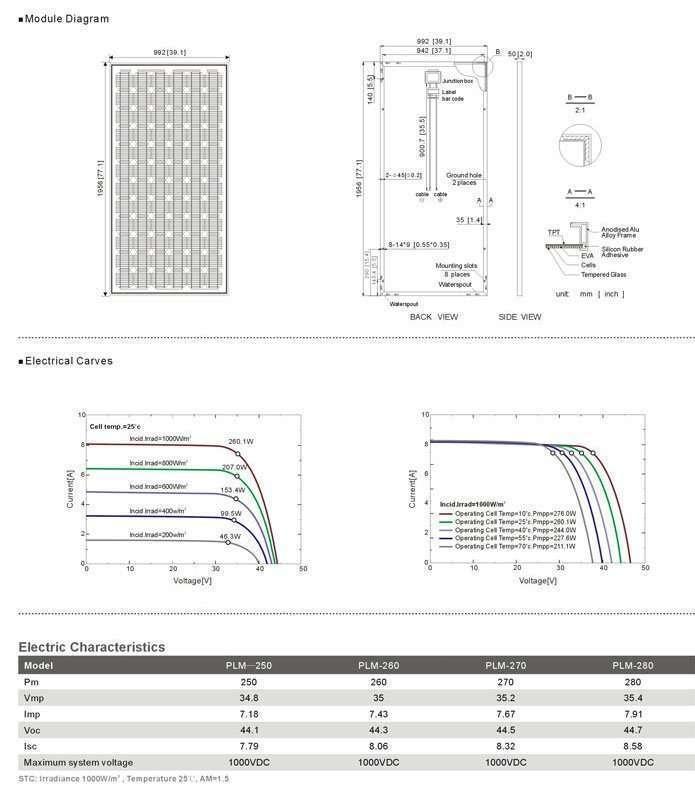 Solar-Panel-250W-1