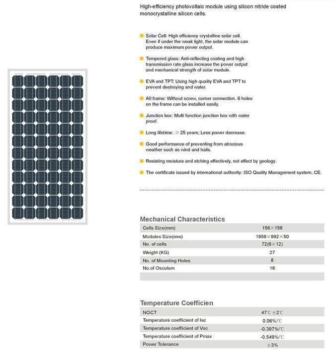 Solar Panel 250W MonoCrystalline