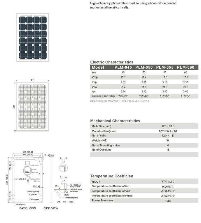 Solar Panel 50W MonoCrystalline