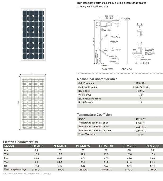 Solar Panel 80W MonoCrystalline