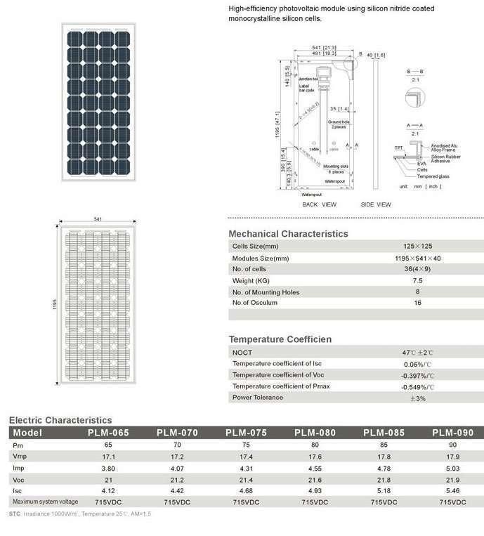 Solar Panel 85W MonoCrystalline