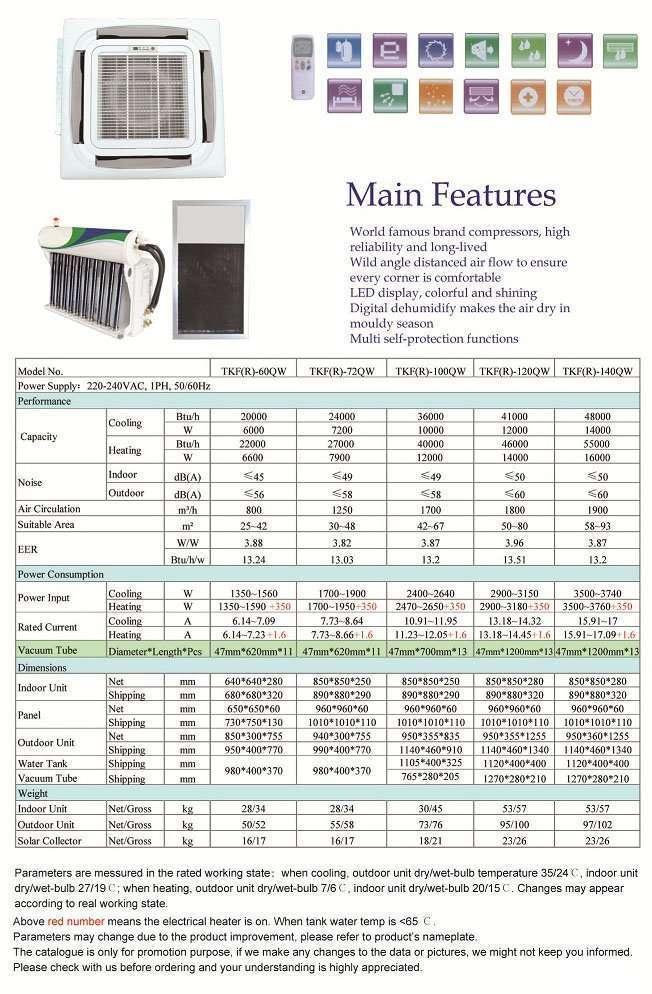 Solar air conditioner casste type