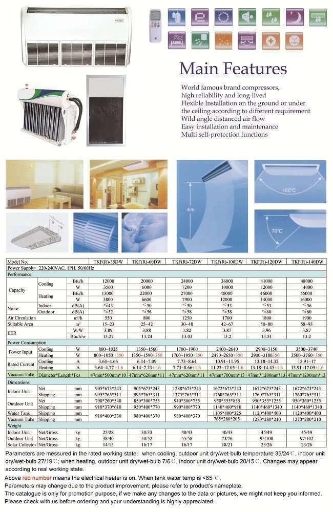 Solar air conditioner floor ceiling type