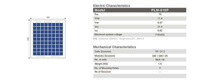 Solar Panel 10W polycrystalline