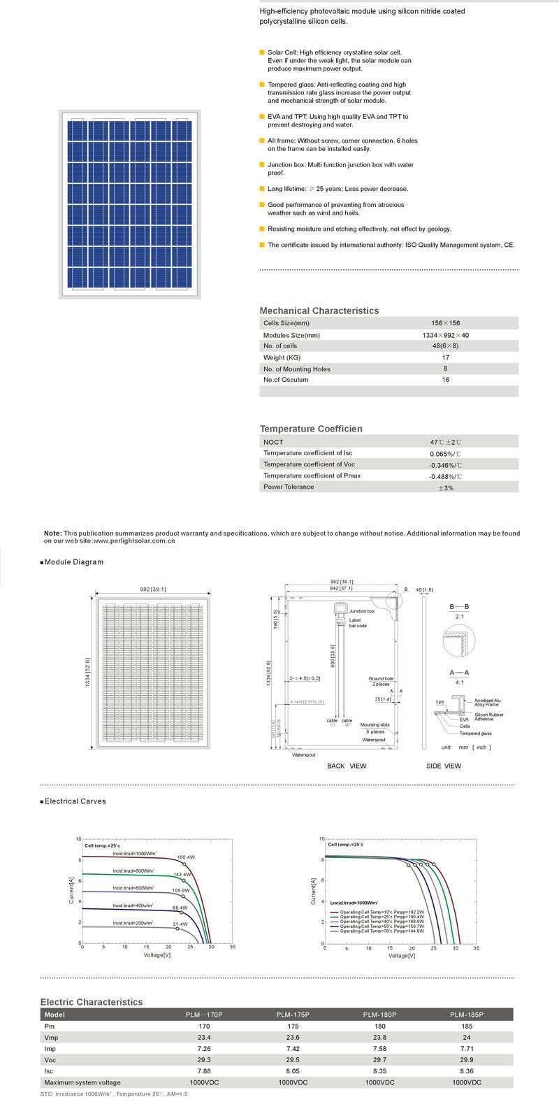 Solar Panel 180W polycrystalline