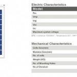 Solar Panel 20W polycrystalline