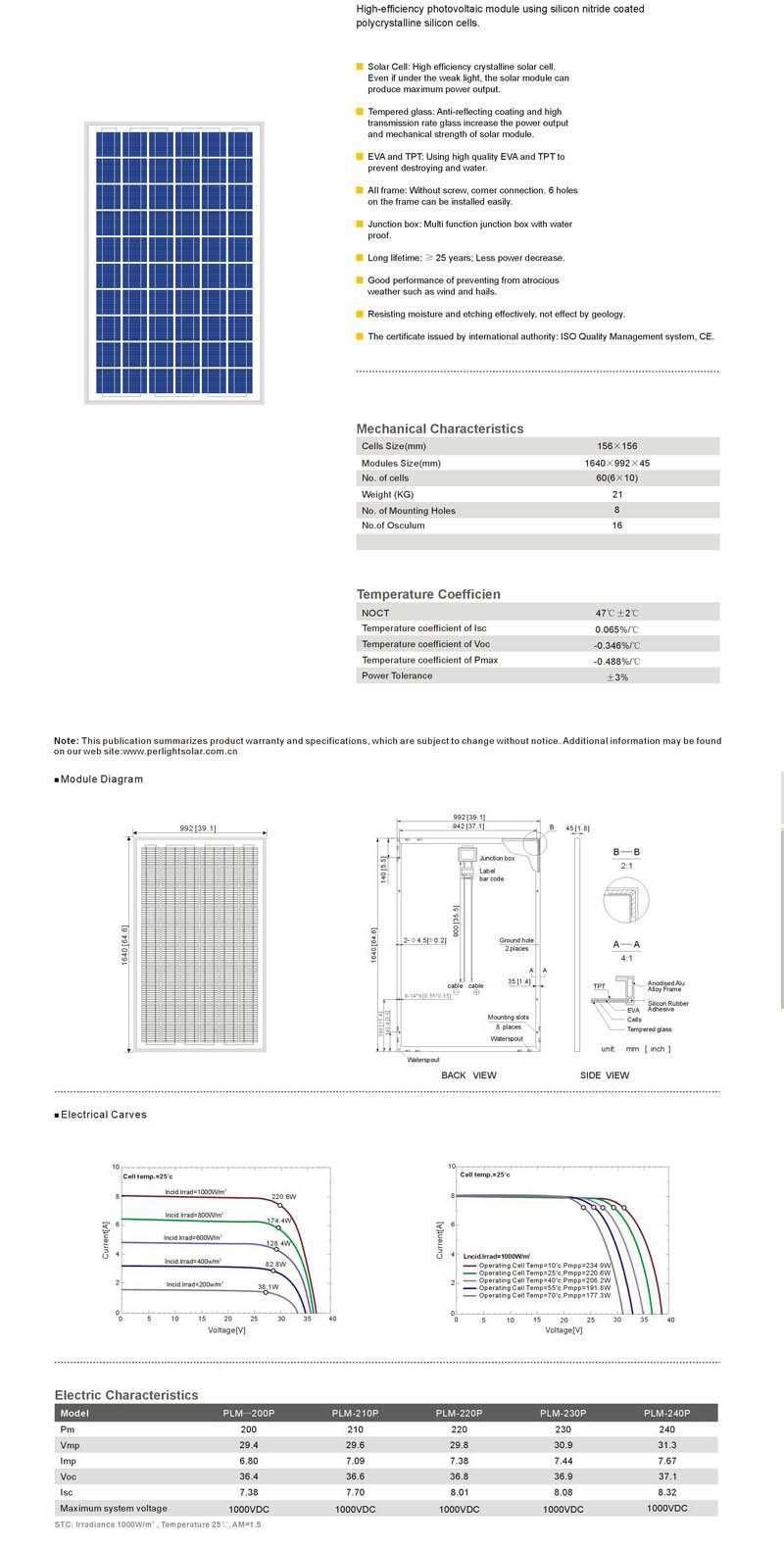 Solar Panel 210W polycrystalline