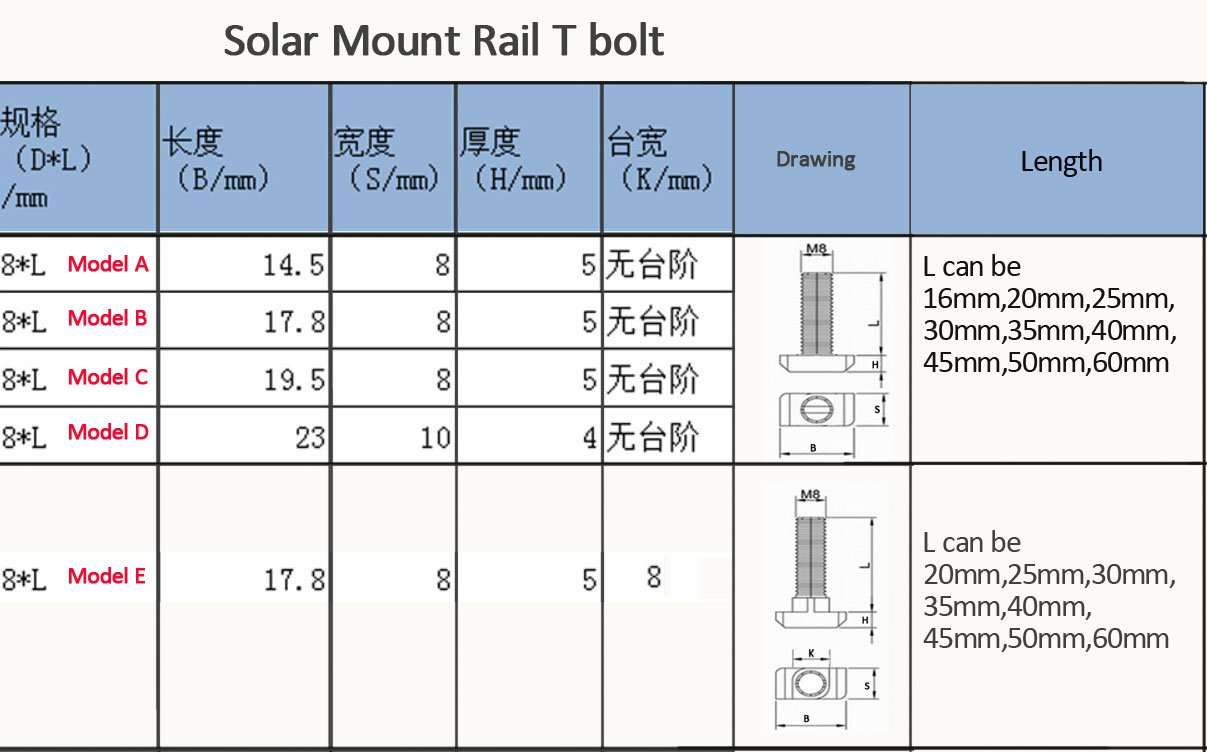 Solar Mount Rail T bolt