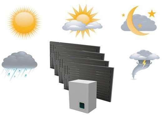 Thermodynamic-Solar-System