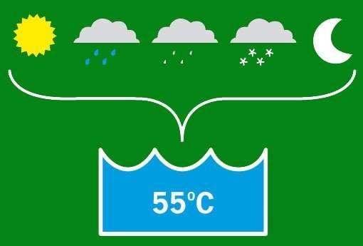 Thermodynamic55C