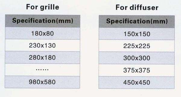 Opposed Blade Volume Damper,OBVD,OBD for regulate air volume 2