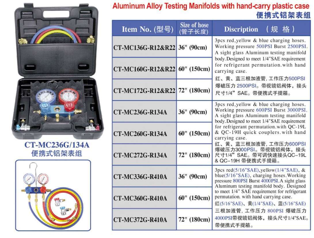 aluminum alloy testing manifolds with hand-carry plastic case