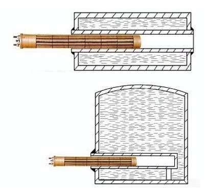 ceramic-heating-element-application