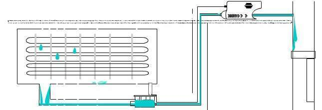 condensate pump condensate removal system clearvue mini pump wiring diagram at fashall.co