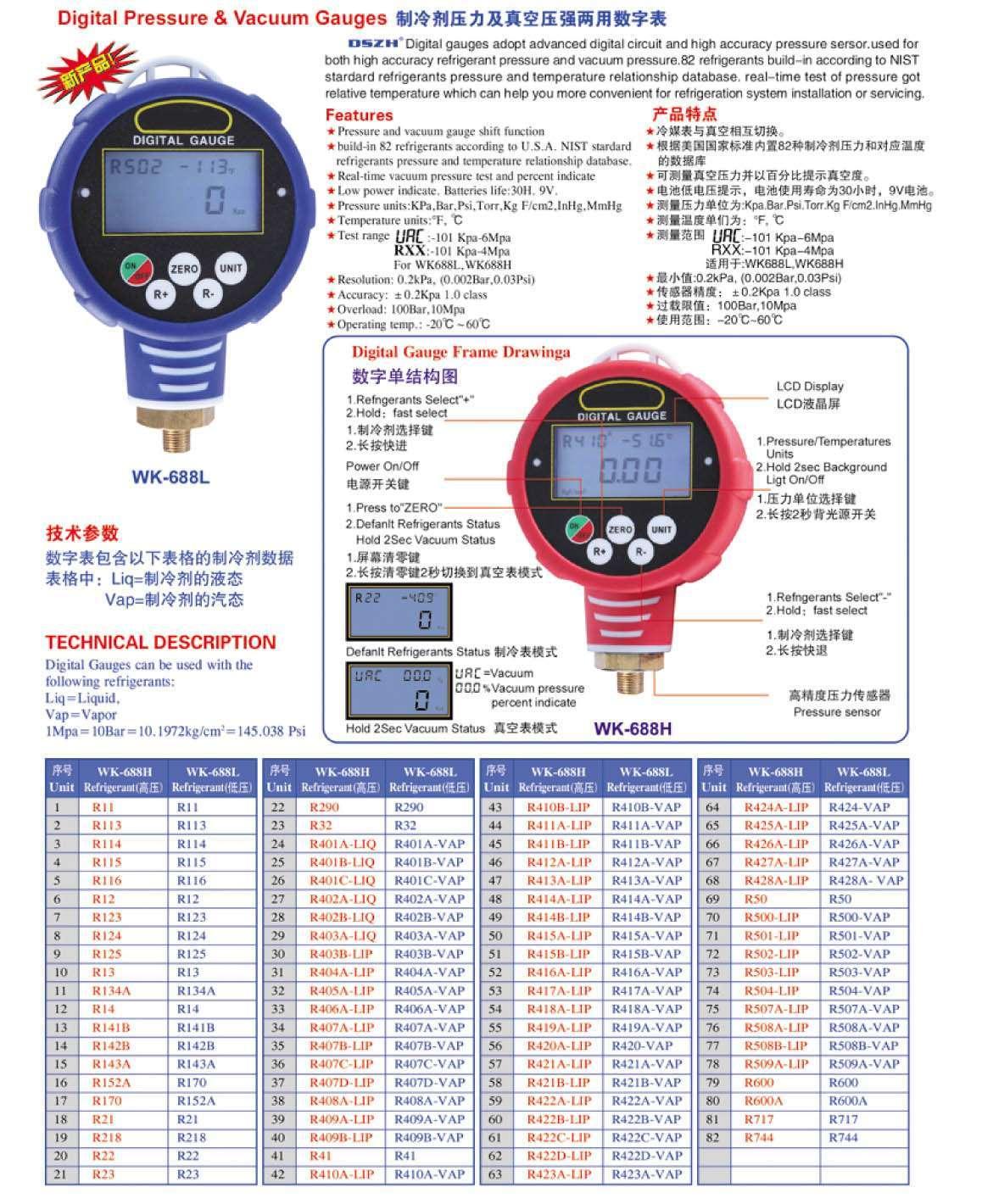 digital pressure & vacuum gauges