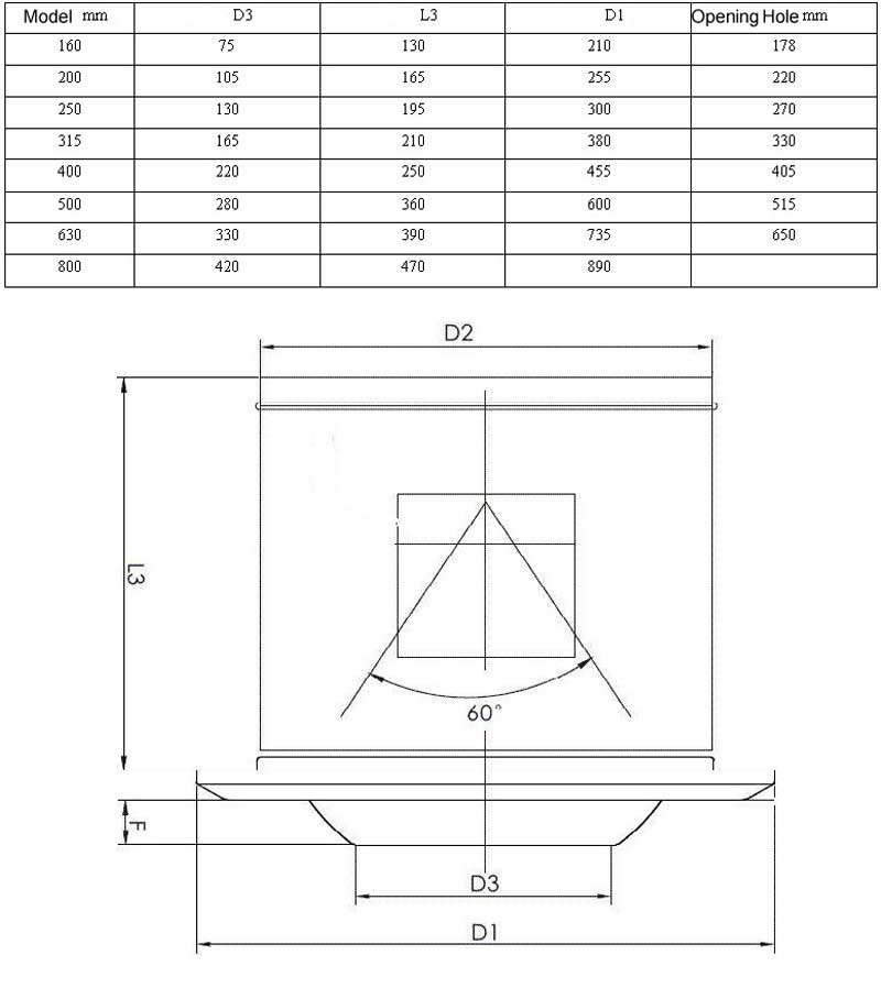 jet nozzle diffuser models and specifications