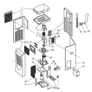 Air Conditioner & Refrigeration materials