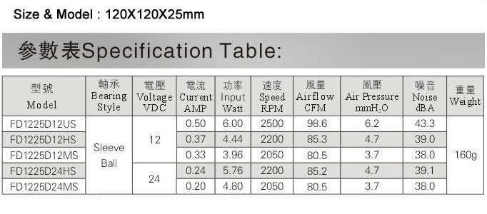 radiator-fan-1225