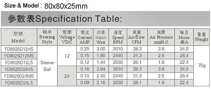 radiator-fan-8025
