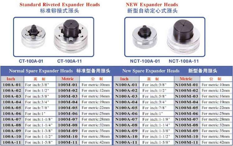 tube expander heads