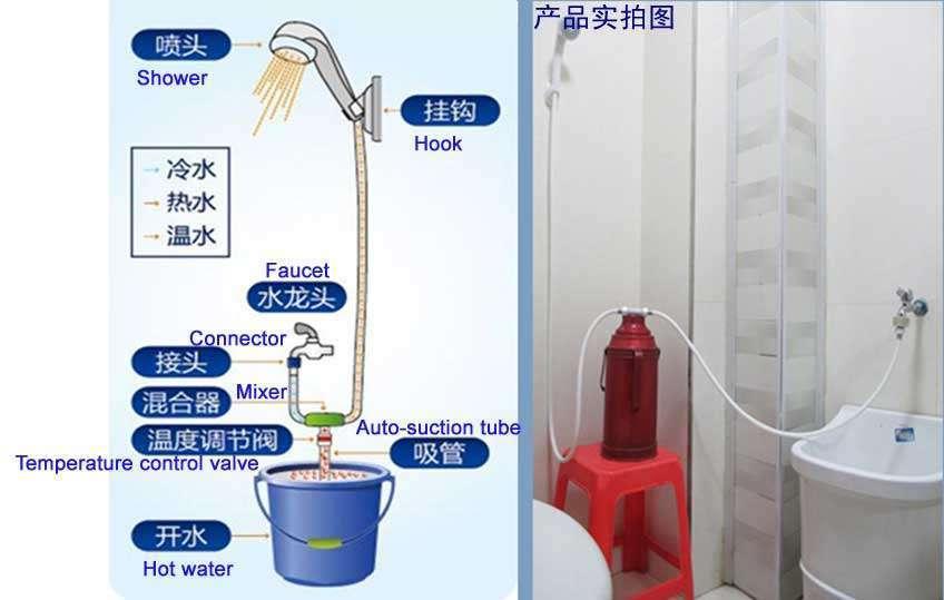 Eco-friendly Bathing System