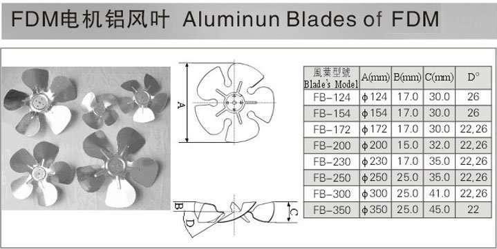 Aluminium-Blade-of-Motor-Fa