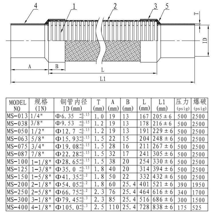 specification of Vibration absorber