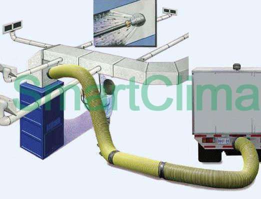 Air-Duct-Cleaning-Equipments,Ventilation Pipe Cleaning machines