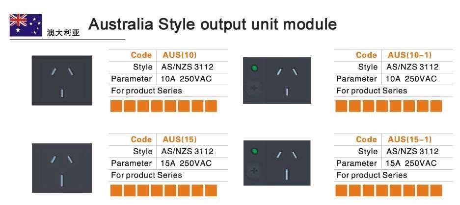 Australia-Style-output-unit