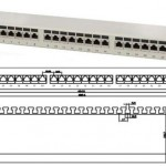 Cat.6 Shielded Patch Panel