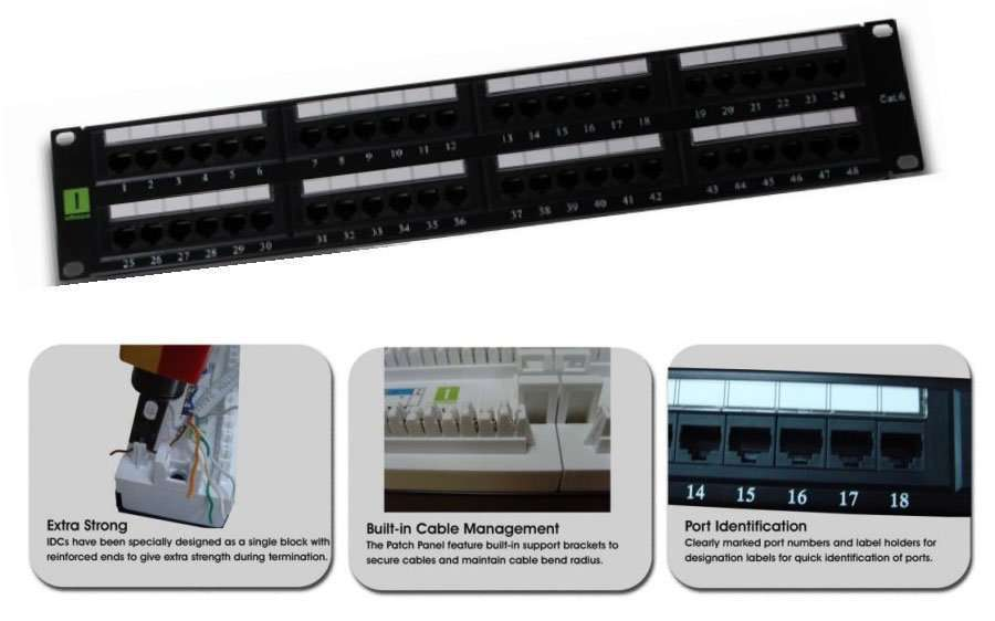 Cat.6-UTP-Patch-Panel