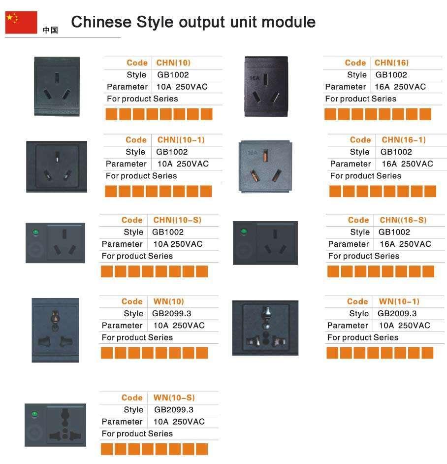 Chinese-Style-output-unit-m
