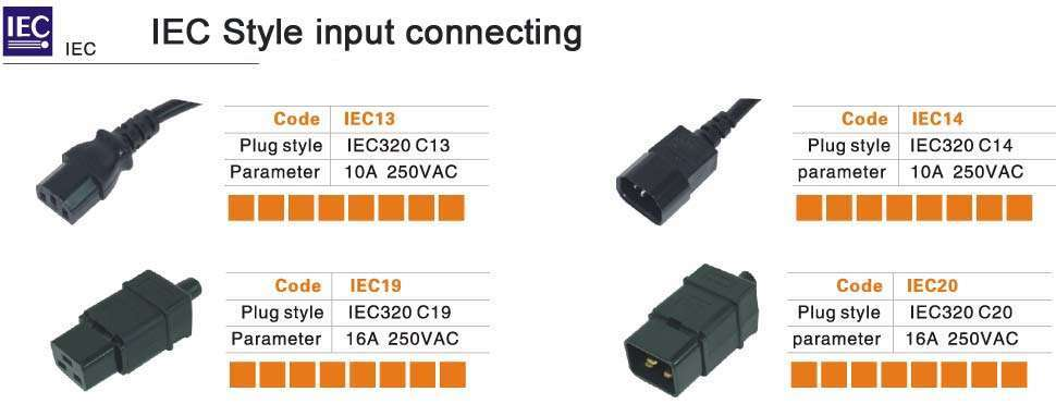 IEC-Style-input-connecting