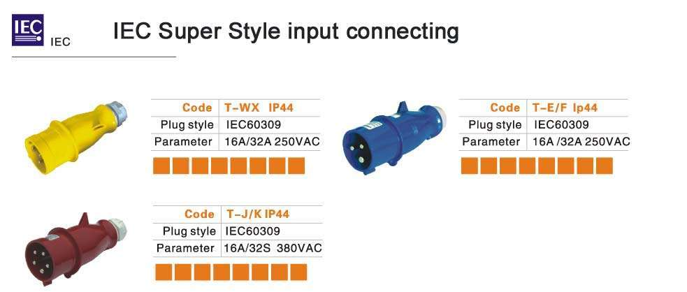 IEC-Super-Style-input-conne