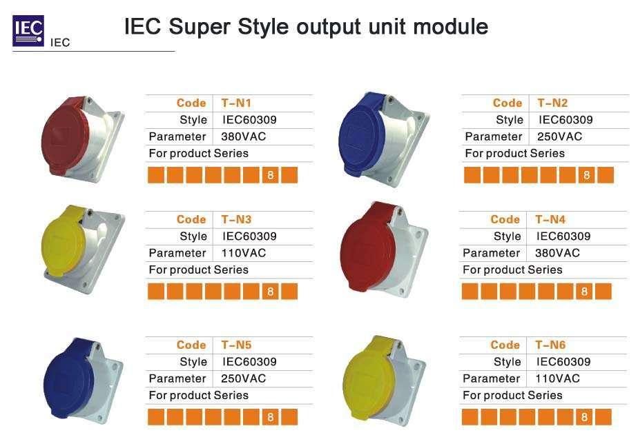 IEC-Super-Style-output-unit