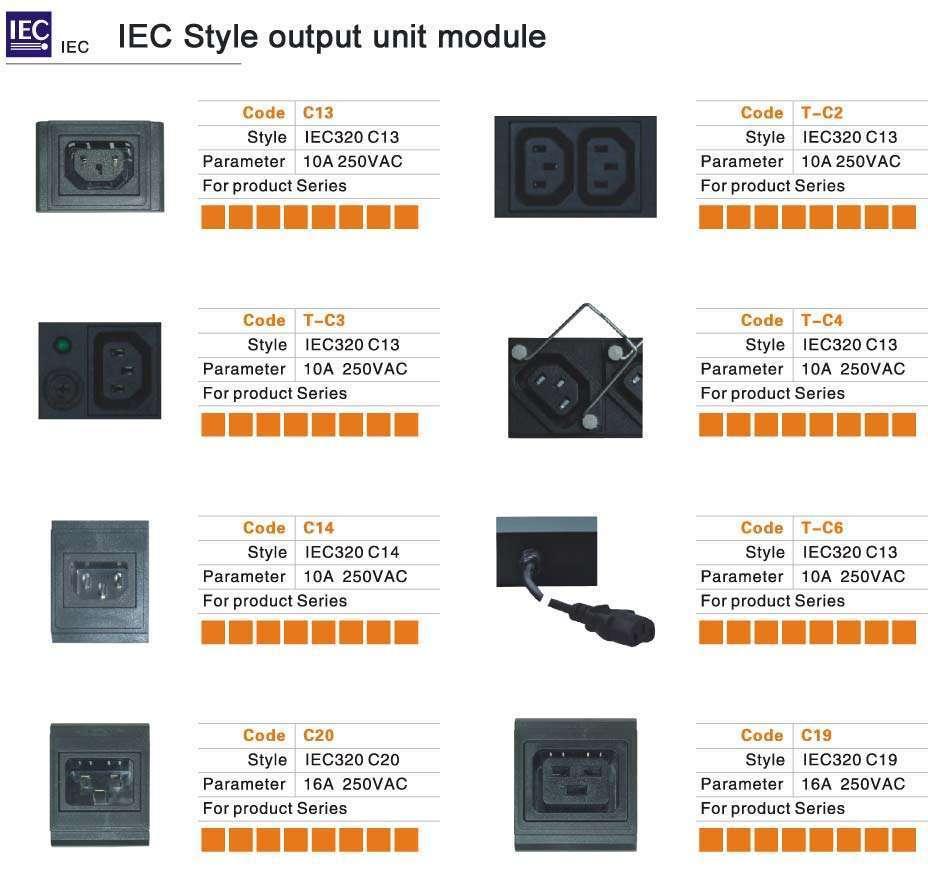 IEC-output-unit-module-styl