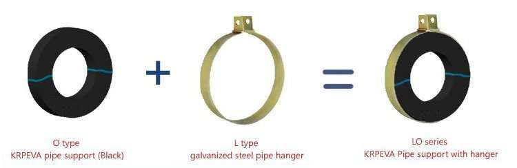 Pipe Insulation Support Clamp